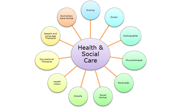 health care communication paper essay Term paper warehouse has free essays, term papers, and book reports for students on almost every research topic.