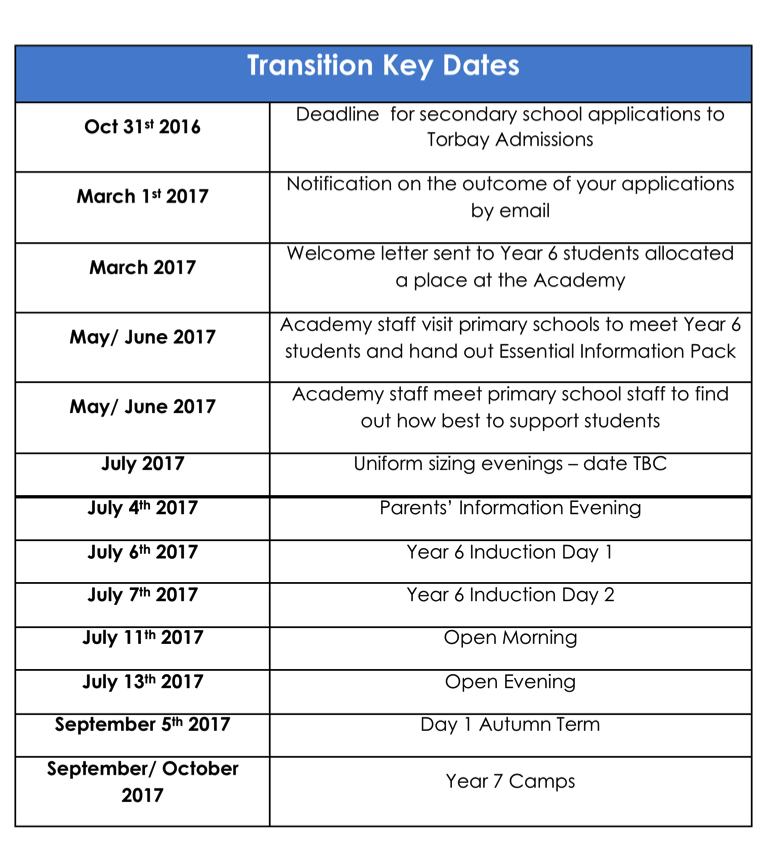transition-dates