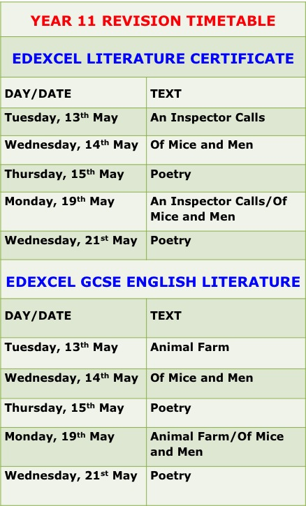 Igcse english coursework help