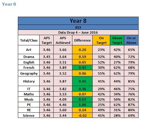 table-16-ks3-final-data-2015-16-yr-8