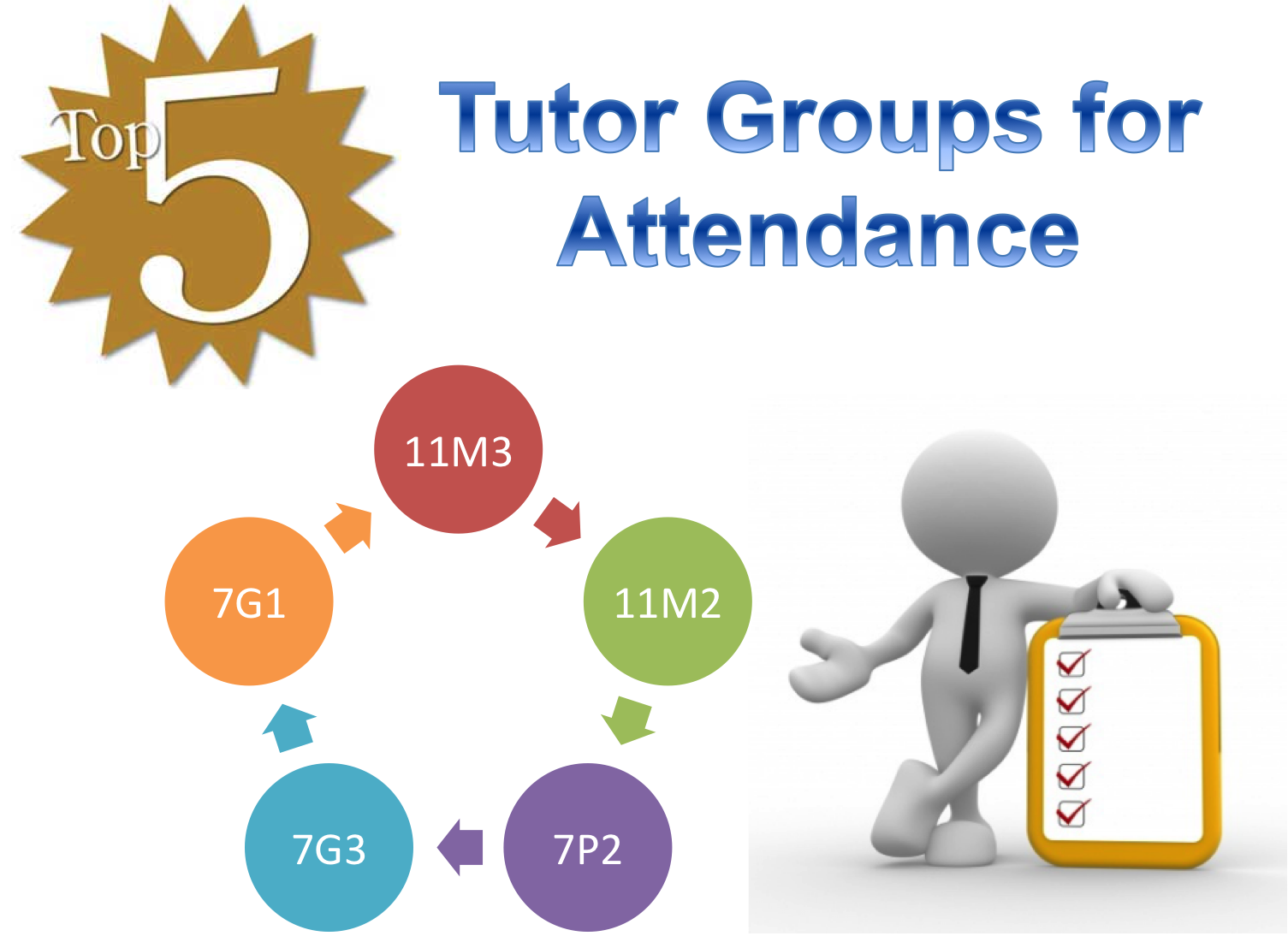 top-5-for-attendance