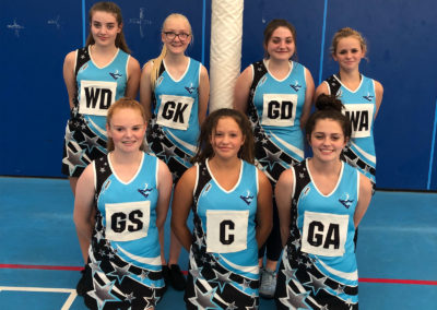 Netball – Central Venue League